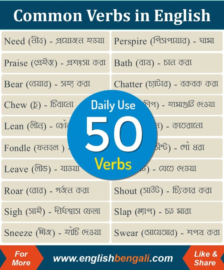 50 Most Common Verbs in English