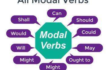 All Modal Verbs জীবনে কোনদিন ভুল হবে না