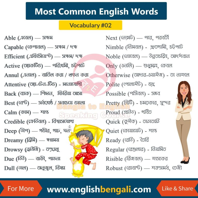Most Common English Words For Spoken English
