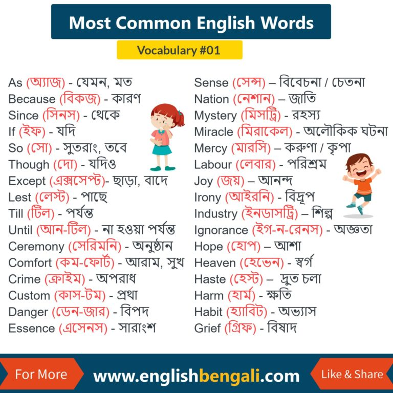 Most Common English Words for Spoken English 01