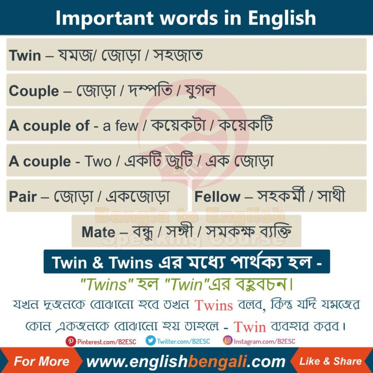 The most Important words in English