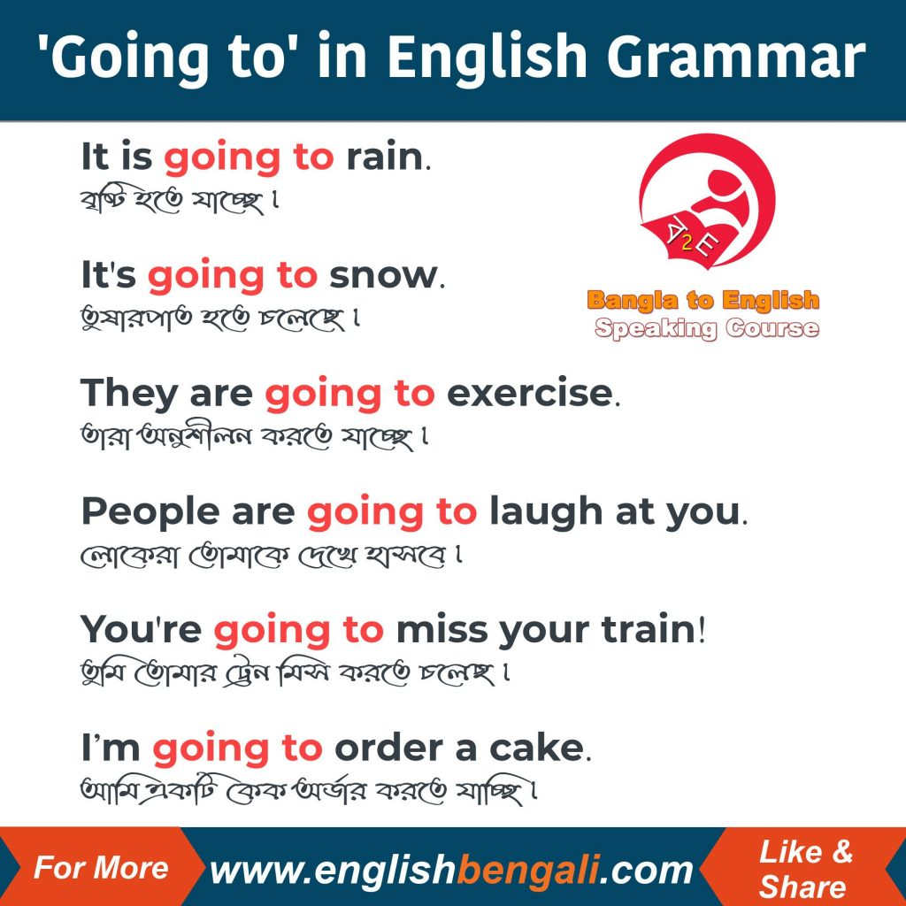 Going to in English Grammar