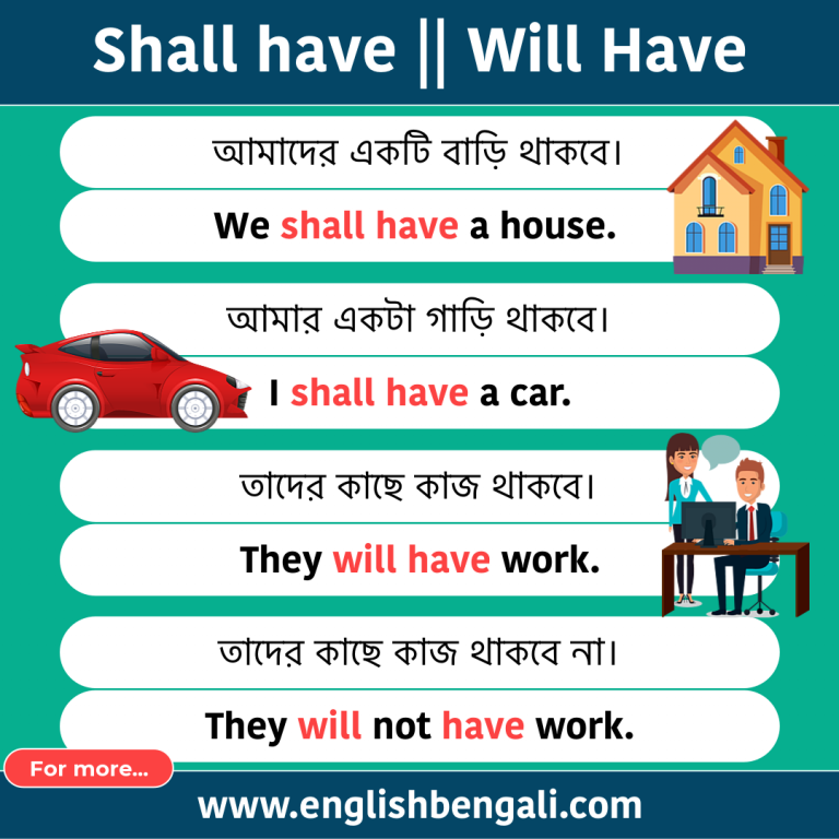 How to Use Shall have and will have English Grammar