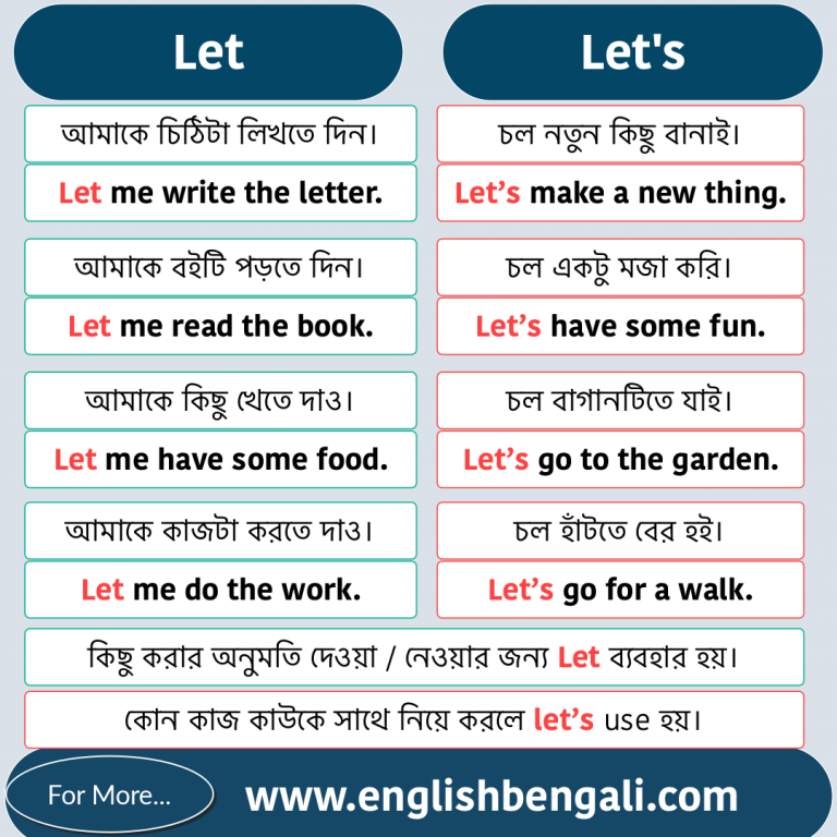 Correct use of Let in English