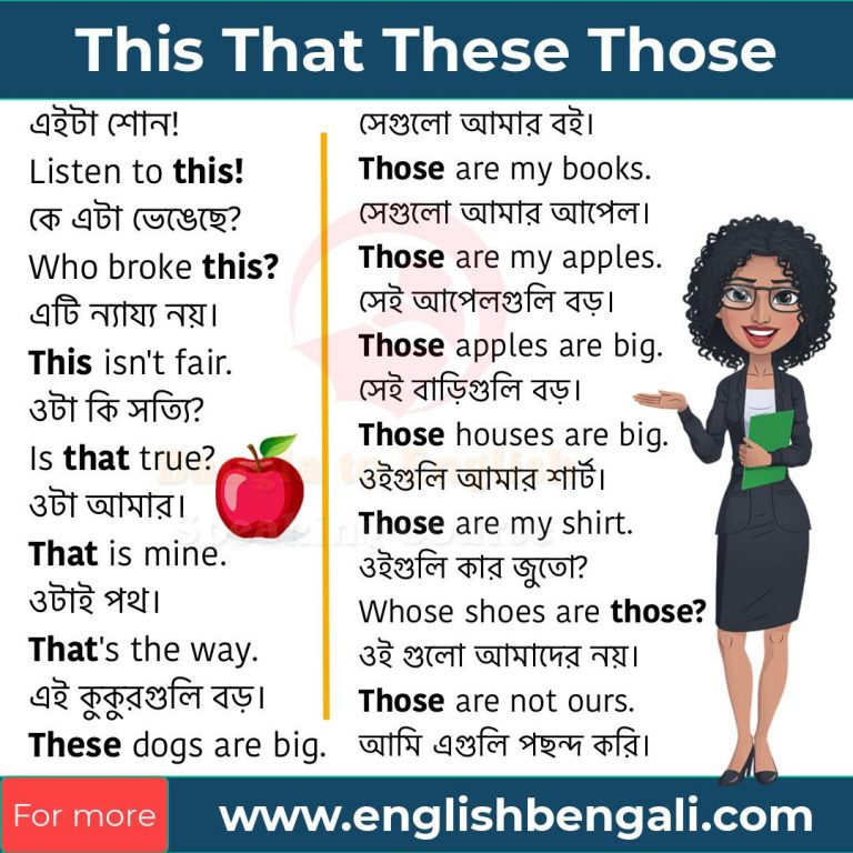 This That These Those Basic English Grammar in Bengali