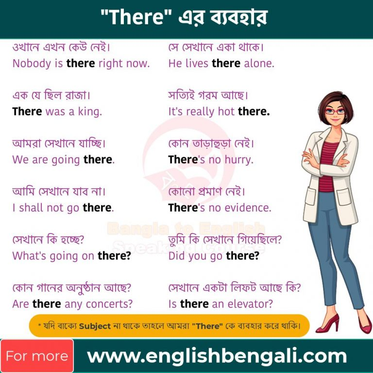 Use of There - Learn English Through Bengali